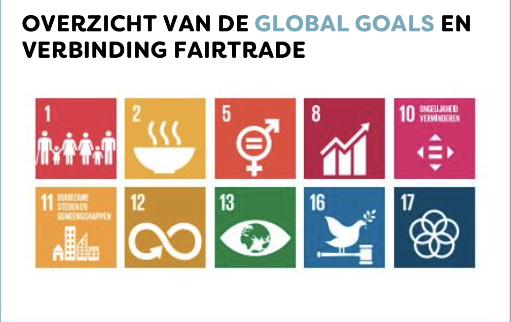 Global Goals fair-trade